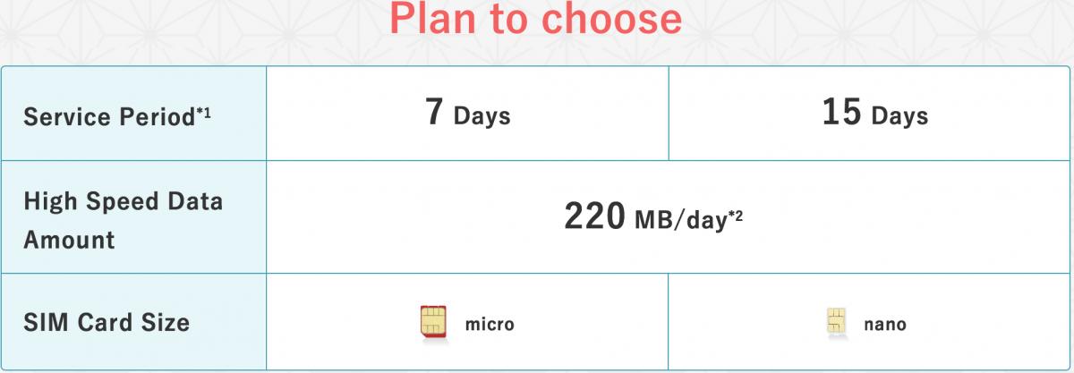 U-mobile plans