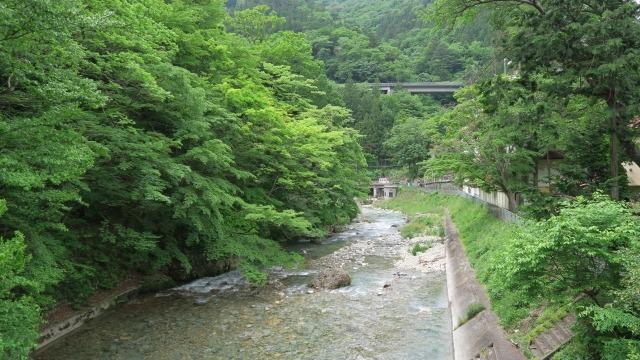 Shiman river