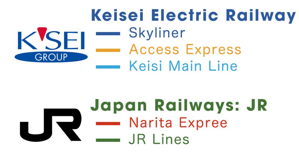 Railway companies at Narita International Airport