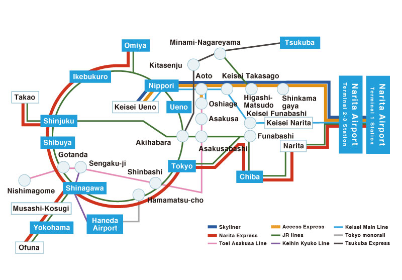 Train map at Narita International Airport