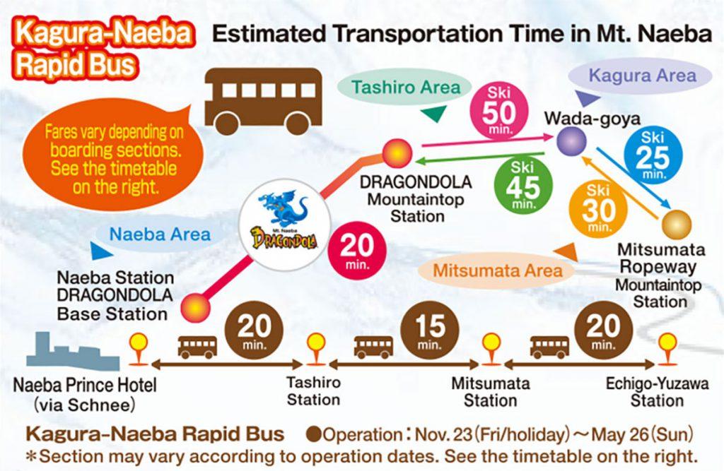Express bus to Kagura Ski Resort